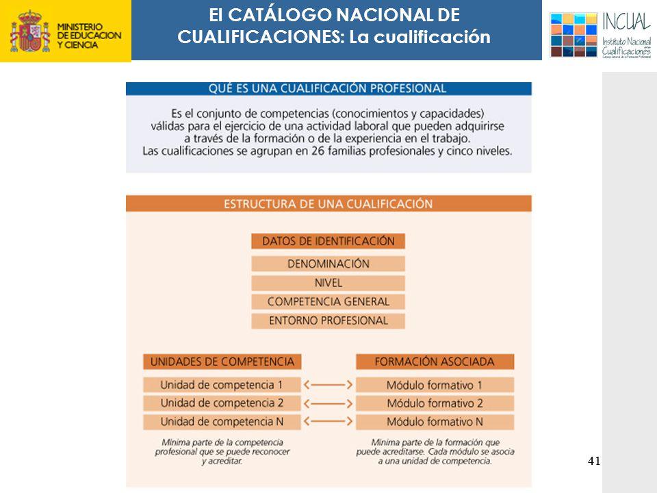 El CATÁLOGO NACIONAL DE CUALIFICACIONES: La cualificación