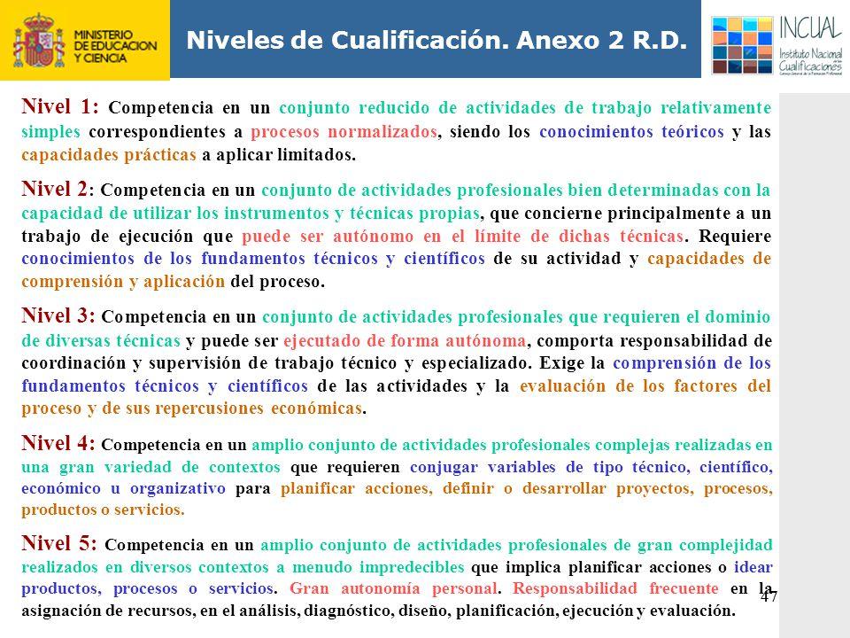 Niveles de Cualificación. Anexo 2 R.D.