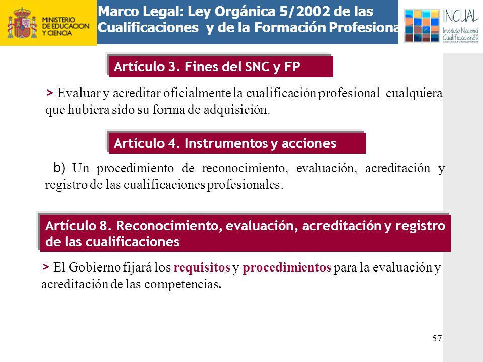 Marco Legal: Ley Orgánica 5/2002 de las Cualificaciones y de la Formación Profesional