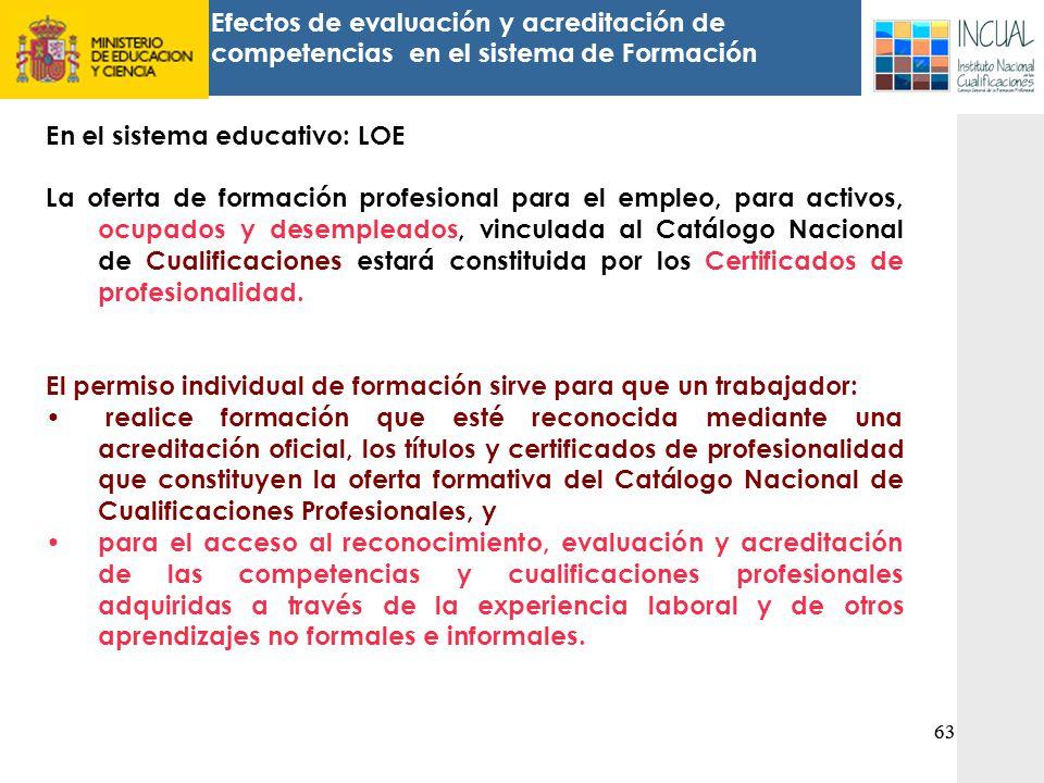 Efectos de evaluación y acreditación de competencias en el sistema de Formación