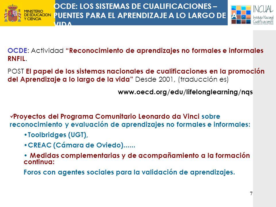 OCDE: LOS SISTEMAS DE CUALIFICACIONES – PUENTES PARA EL APRENDIZAJE A LO LARGO DE LA VIDA