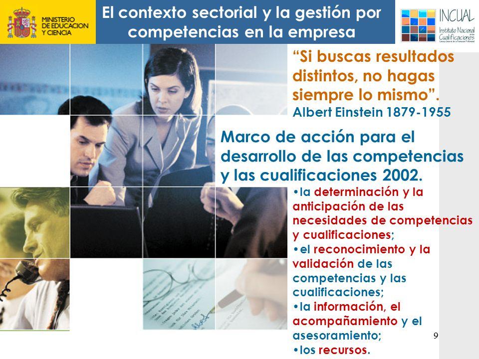 El contexto sectorial y la gestión por competencias en la empresa