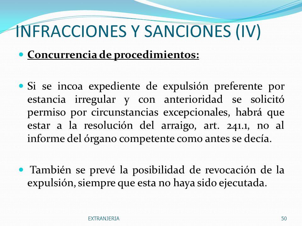 INFRACCIONES Y SANCIONES (IV)