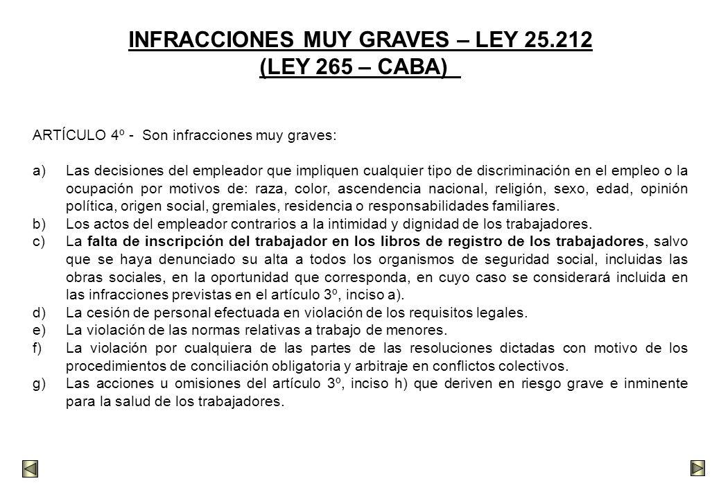 INFRACCIONES MUY GRAVES – LEY 25.212
