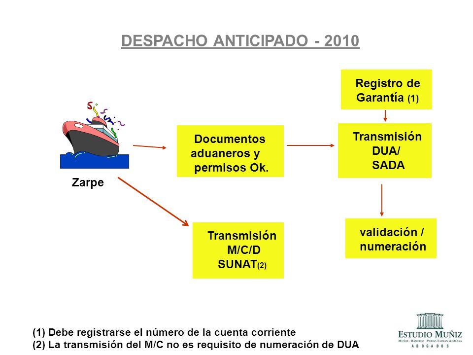 DESPACHO ANTICIPADO - 2010 Registro de Garantía (1) Transmisión