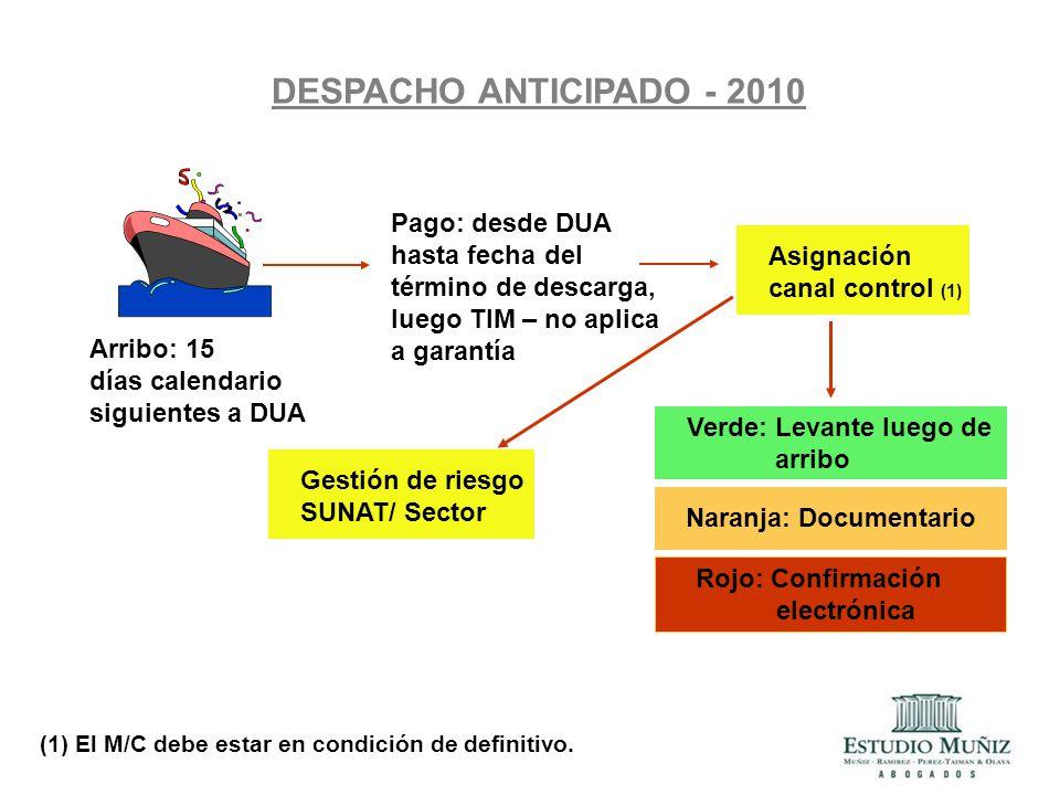 DESPACHO ANTICIPADO - 2010 Pago: desde DUA hasta fecha del