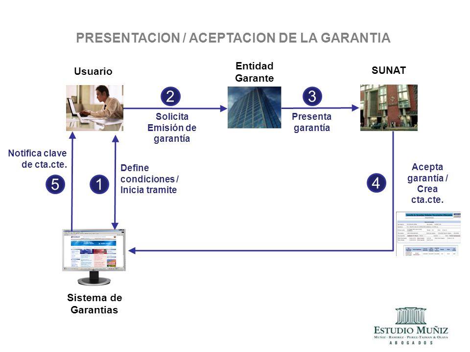 PRESENTACION / ACEPTACION DE LA GARANTIA
