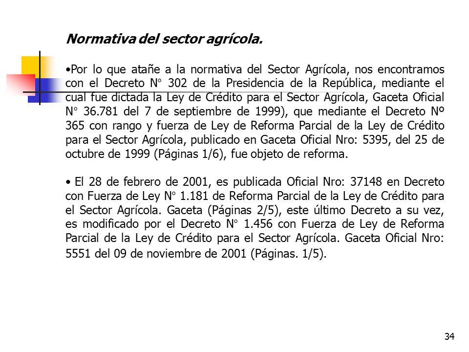 Normativa del sector agrícola.