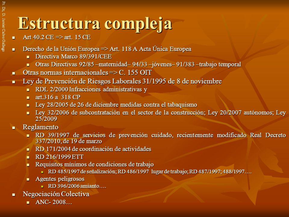 Estructura compleja Otras normas internacionales => C. 155 OIT