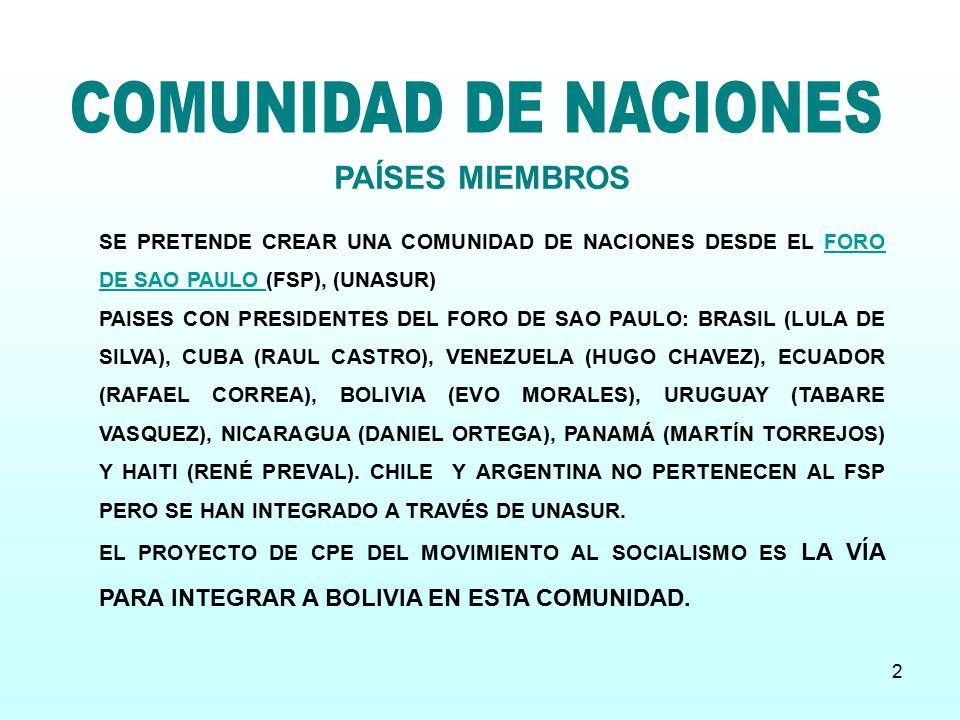 COMUNIDAD DE NACIONES PAÍSES MIEMBROS