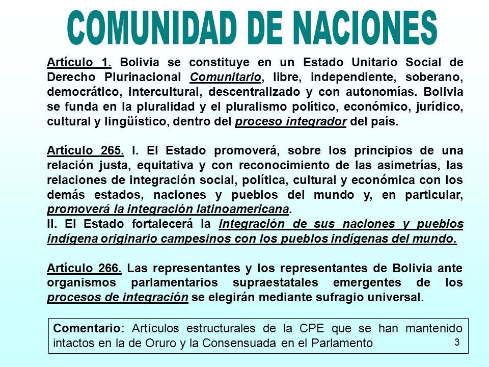 COMUNIDAD DE NACIONES