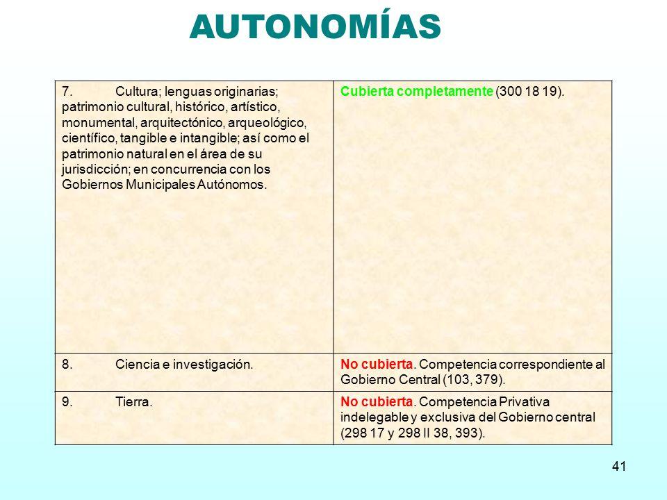 AUTONOMÍAS
