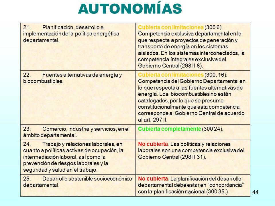 AUTONOMÍAS 21. Planificación, desarrollo e implementación de la política energética departamental.