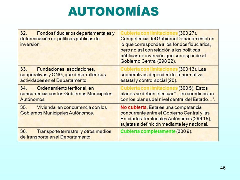 AUTONOMÍAS 32. Fondos fiduciarios departamentales y determinación de políticas públicas de inversión.