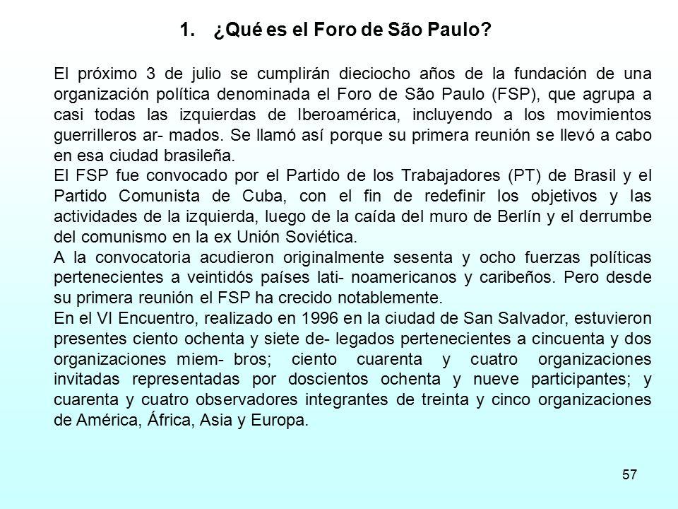 ¿Qué es el Foro de São Paulo