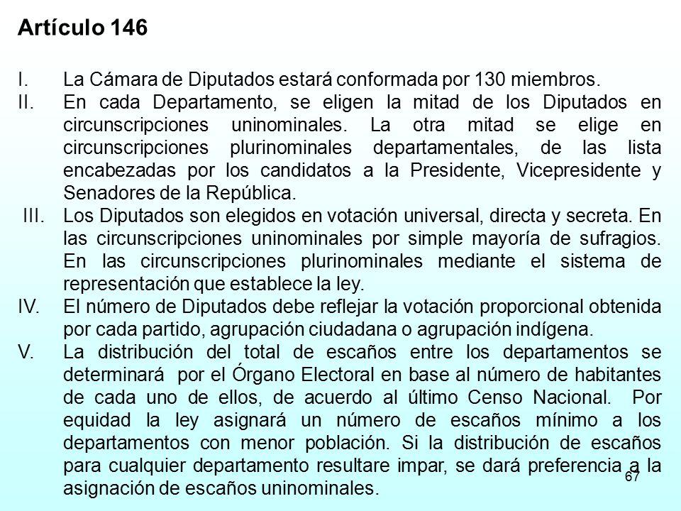 Artículo 146 I. La Cámara de Diputados estará conformada por 130 miembros.