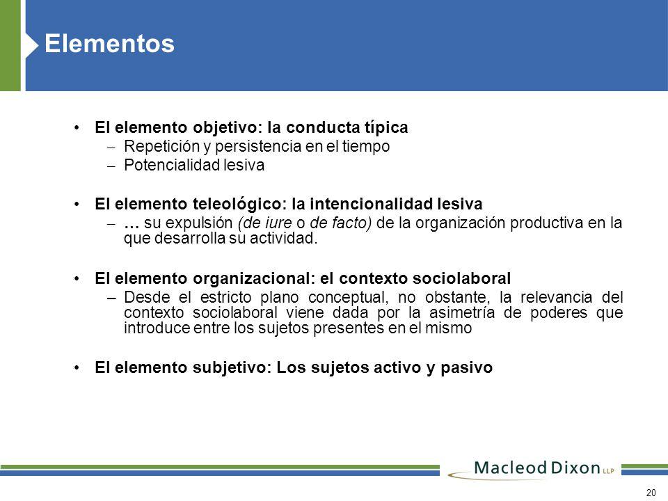 Elementos El elemento objetivo: la conducta típica