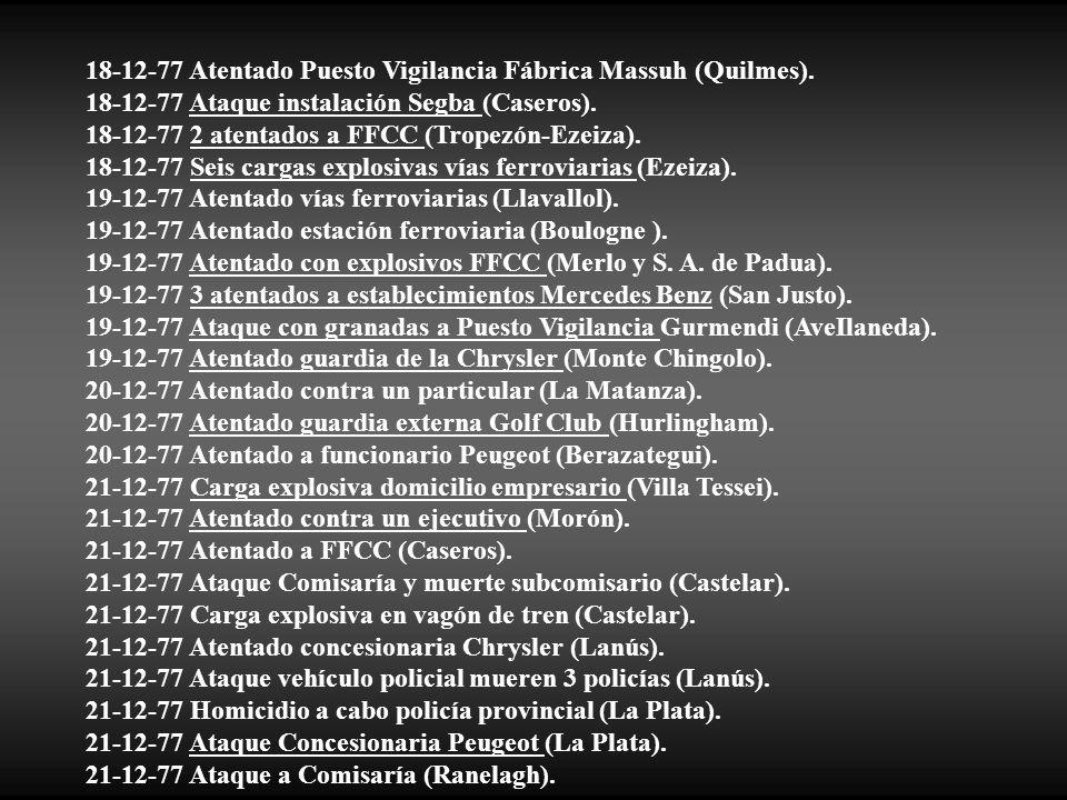 18-12-77 Atentado Puesto Vigilancia Fábrica Massuh (Quilmes).