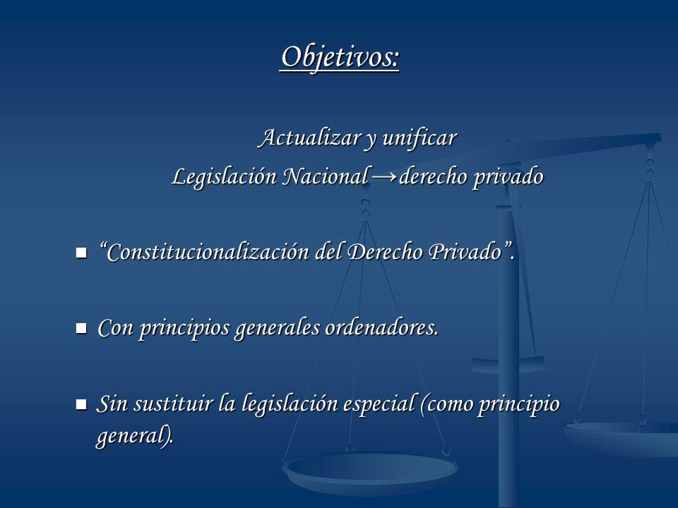 Legislación Nacional →derecho privado