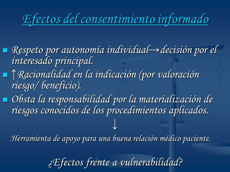 Efectos del consentimiento informado