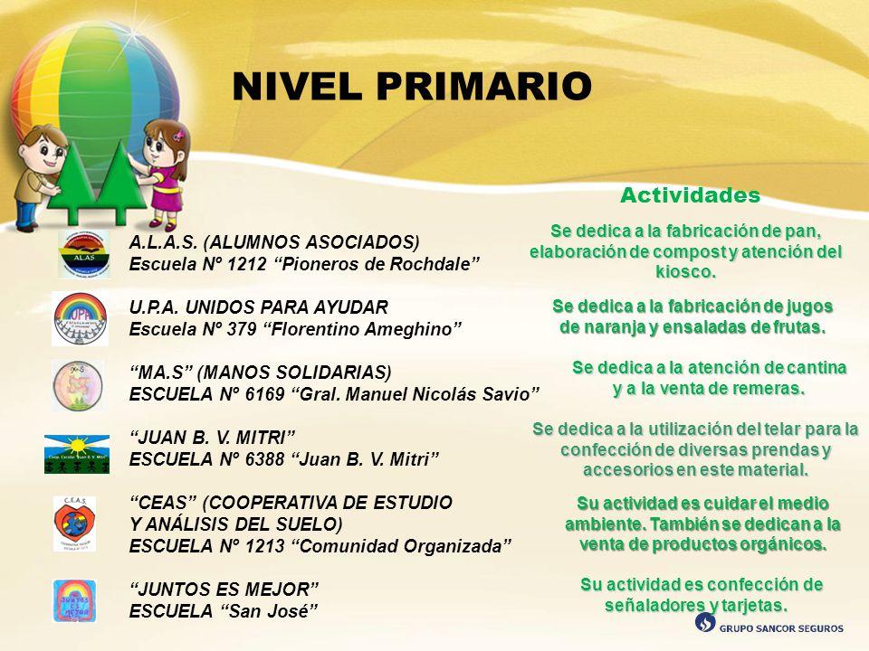 NIVEL PRIMARIO Actividades A.L.A.S. (ALUMNOS ASOCIADOS)