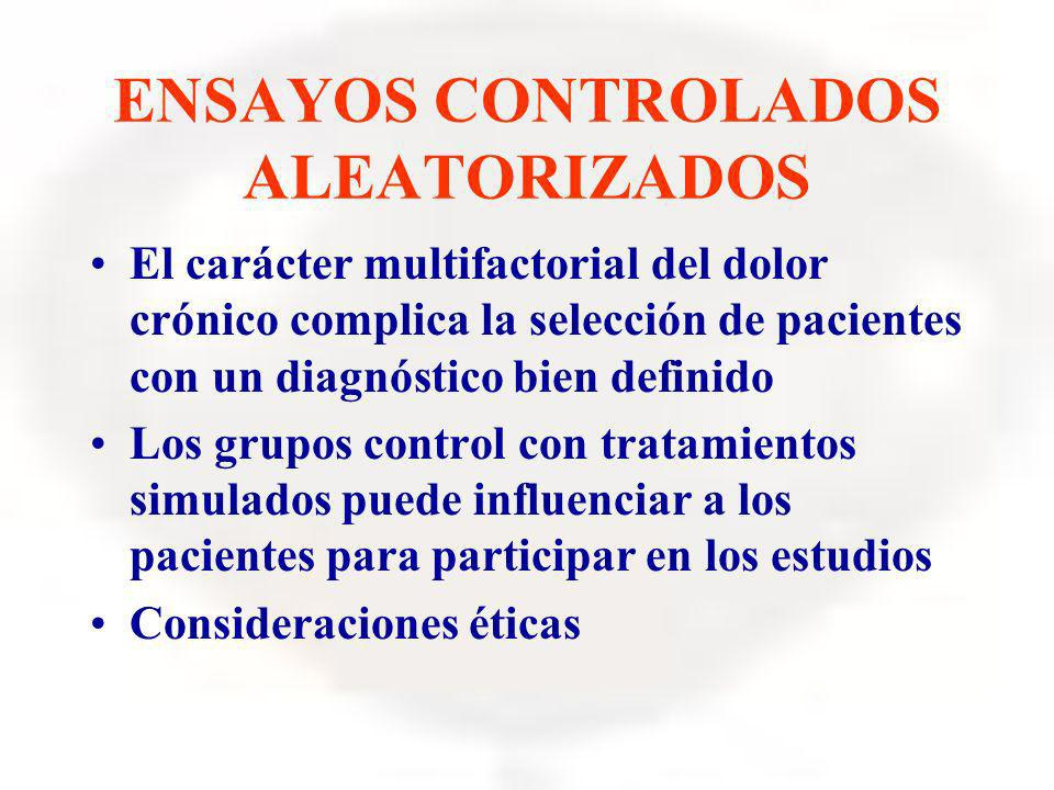 ENSAYOS CONTROLADOS ALEATORIZADOS