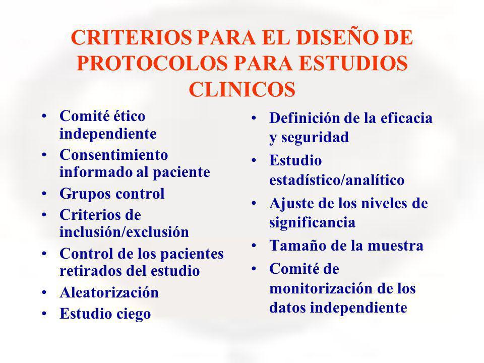 CRITERIOS PARA EL DISEÑO DE PROTOCOLOS PARA ESTUDIOS CLINICOS
