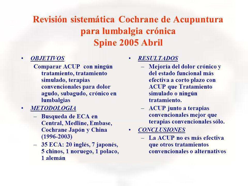 Revisión sistemática Cochrane de Acupuntura para lumbalgia crónica Spine 2005 Abril