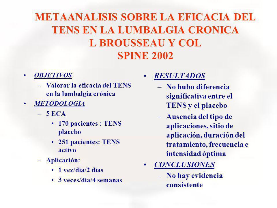 METAANALISIS SOBRE LA EFICACIA DEL TENS EN LA LUMBALGIA CRONICA L BROUSSEAU Y COL SPINE 2002