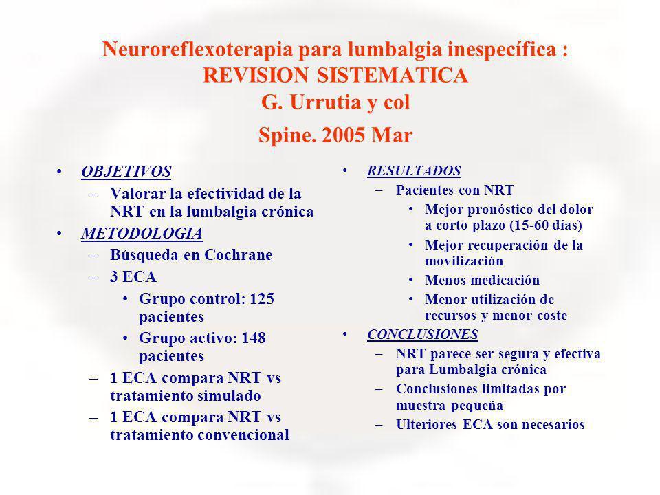 Neuroreflexoterapia para lumbalgia inespecífica : REVISION SISTEMATICA G. Urrutia y col Spine. 2005 Mar