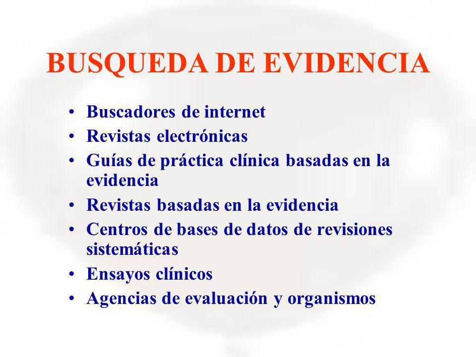 BUSQUEDA DE EVIDENCIA Buscadores de internet Revistas electrónicas