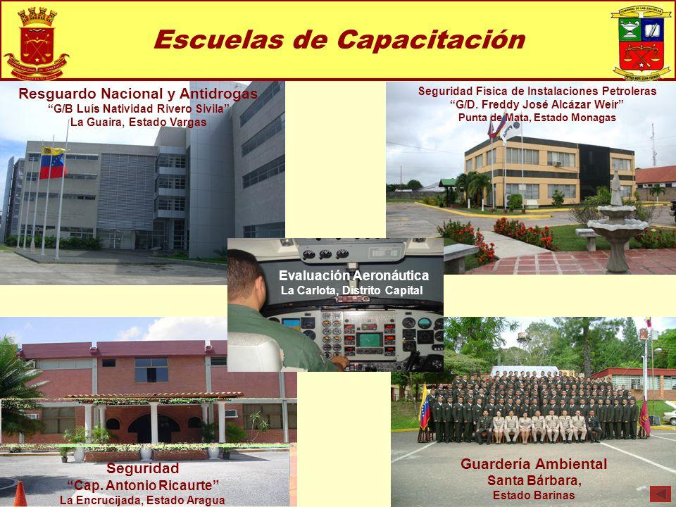 Escuelas de Capacitación