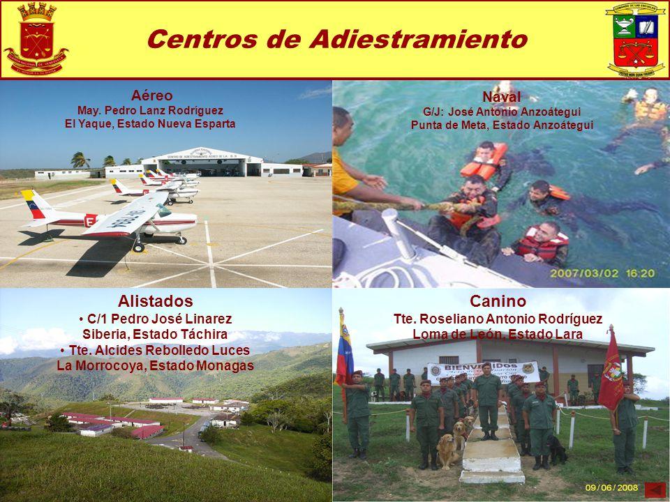 Centros de Adiestramiento