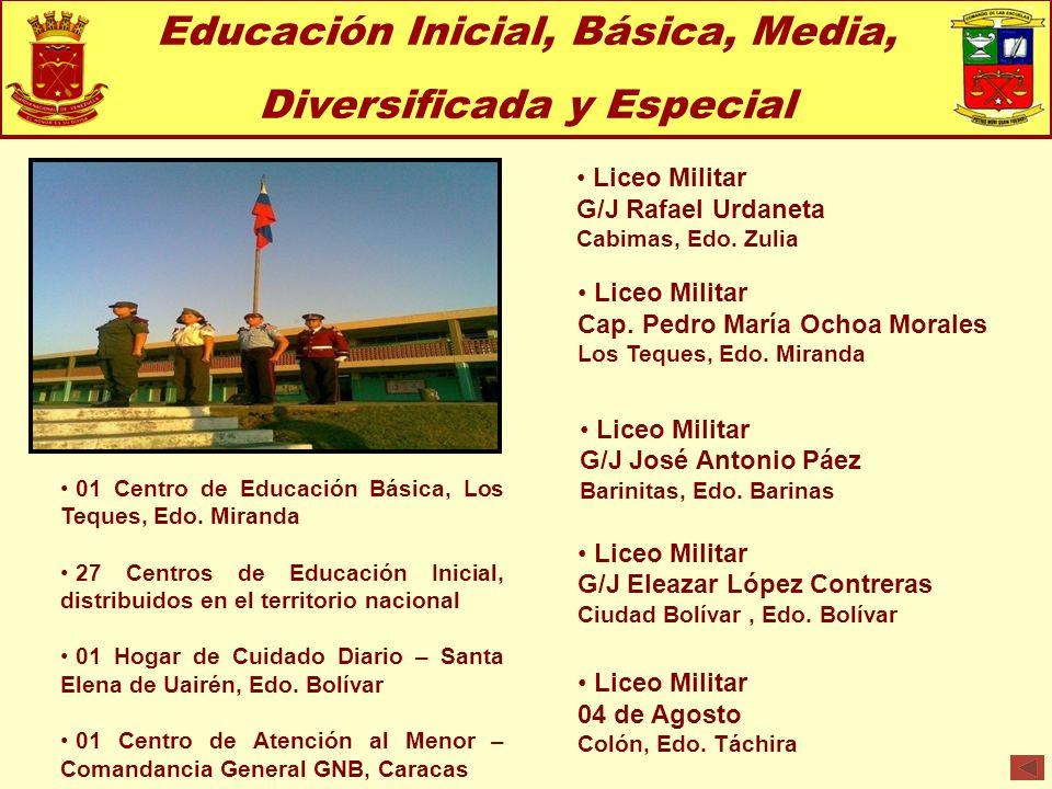 Educación Inicial, Básica, Media, Diversificada y Especial