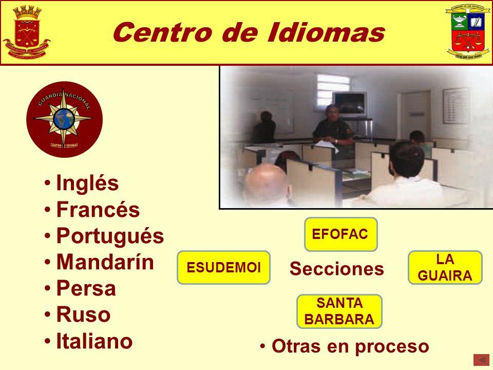 Centro de Idiomas GUARDIA NACIONAL CENTRO DE IDIOMAS Inglés Francés