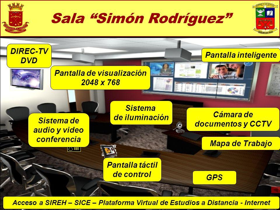 Sala Simón Rodríguez