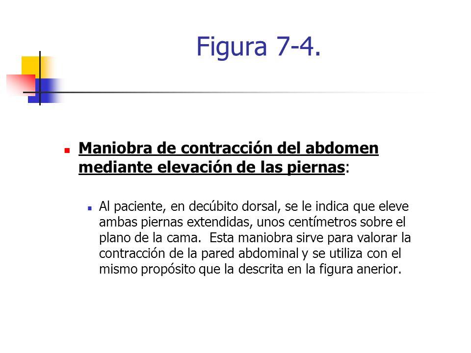 Figura 7-4.Maniobra de contracción del abdomen mediante elevación de las piernas: