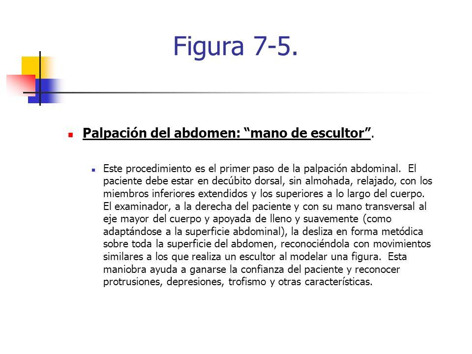 Figura 7-5. Palpación del abdomen: mano de escultor .