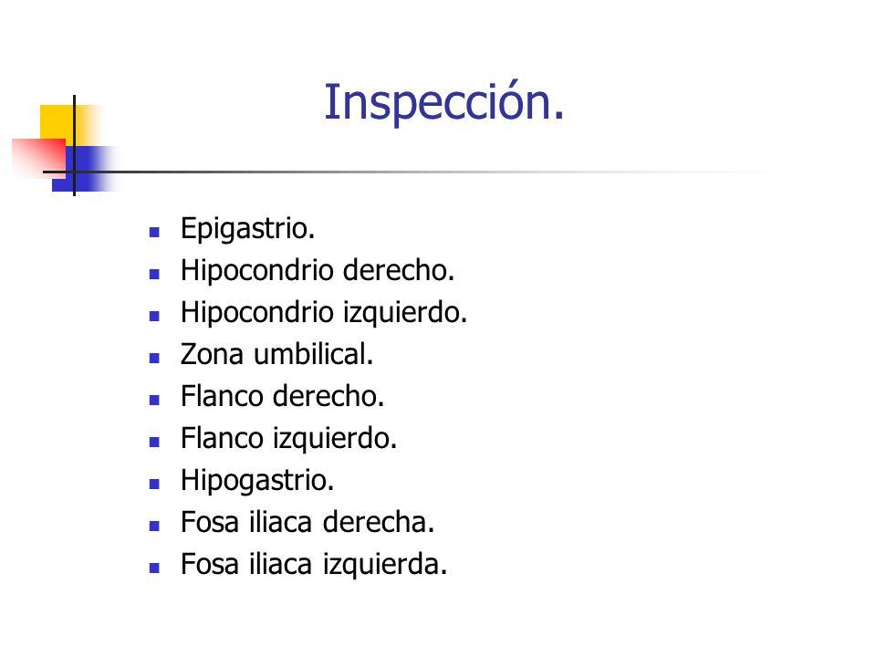 Inspección. Epigastrio. Hipocondrio derecho. Hipocondrio izquierdo.