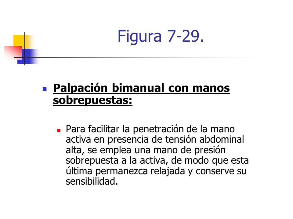 Figura 7-29. Palpación bimanual con manos sobrepuestas: