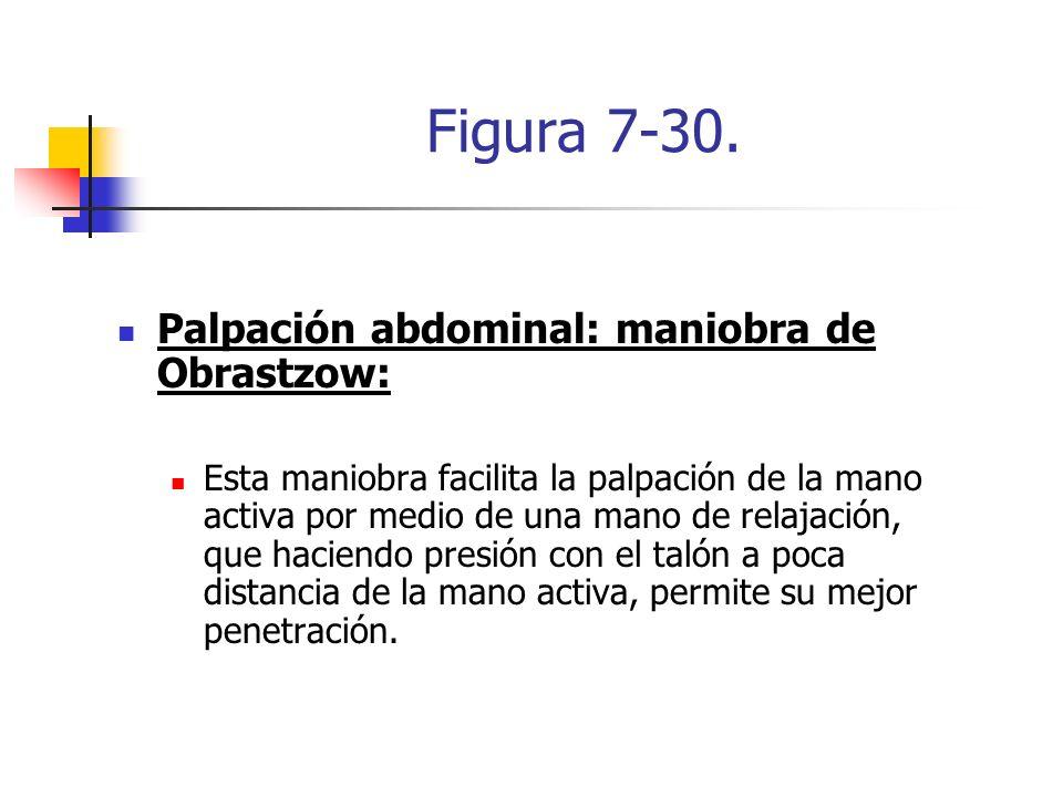 Figura 7-30. Palpación abdominal: maniobra de Obrastzow: