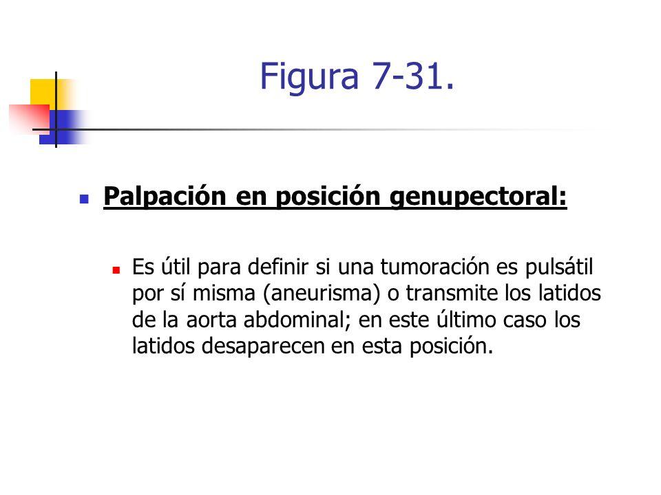 Figura 7-31. Palpación en posición genupectoral: