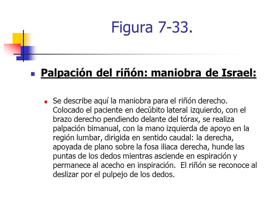 Figura 7-33. Palpación del riñón: maniobra de Israel: