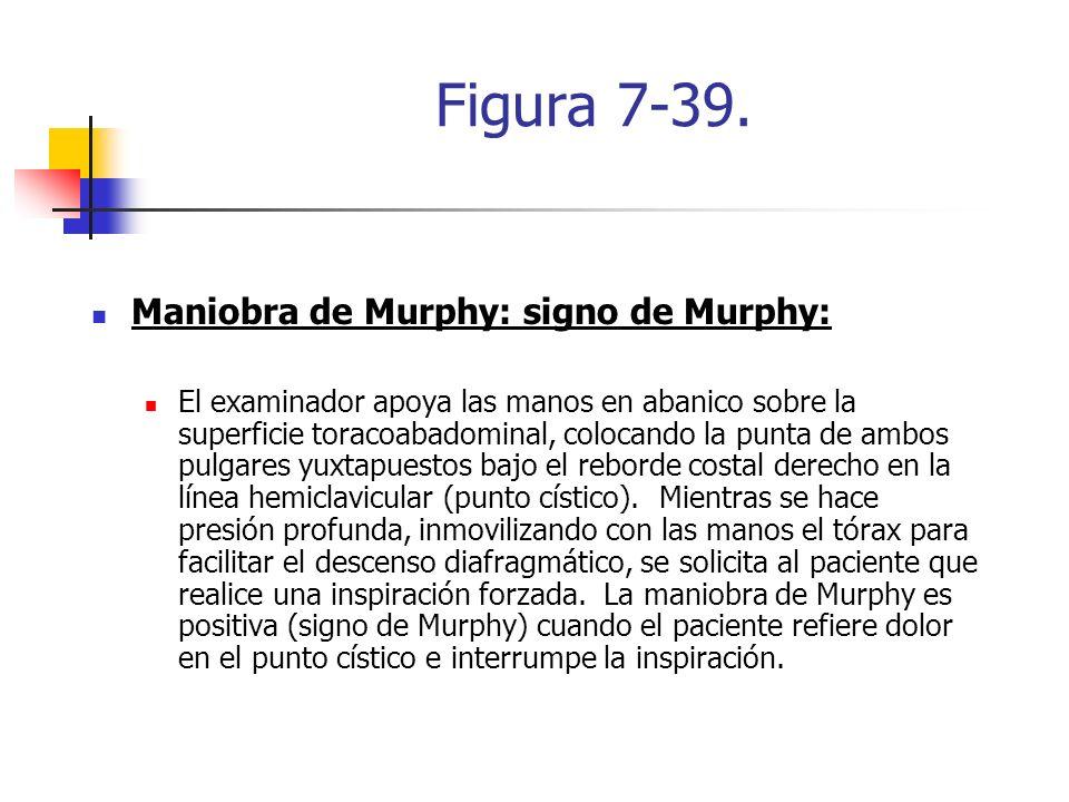Figura 7-39. Maniobra de Murphy: signo de Murphy: