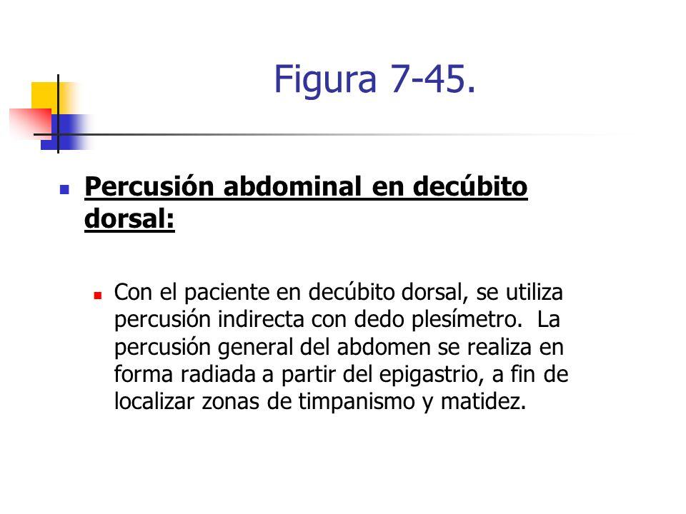 Figura 7-45. Percusión abdominal en decúbito dorsal: