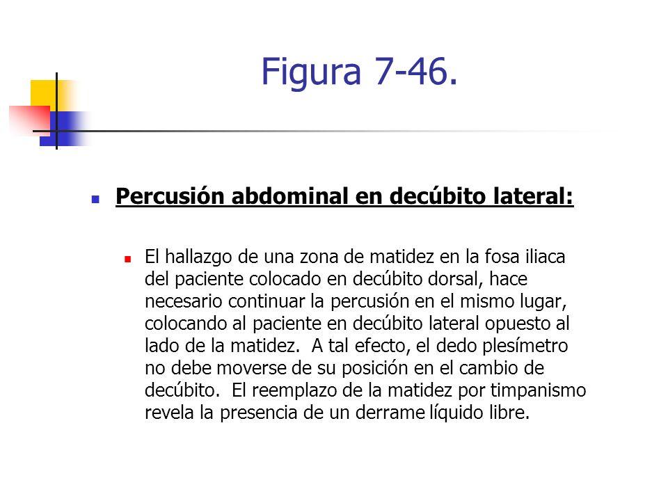 Figura 7-46. Percusión abdominal en decúbito lateral: