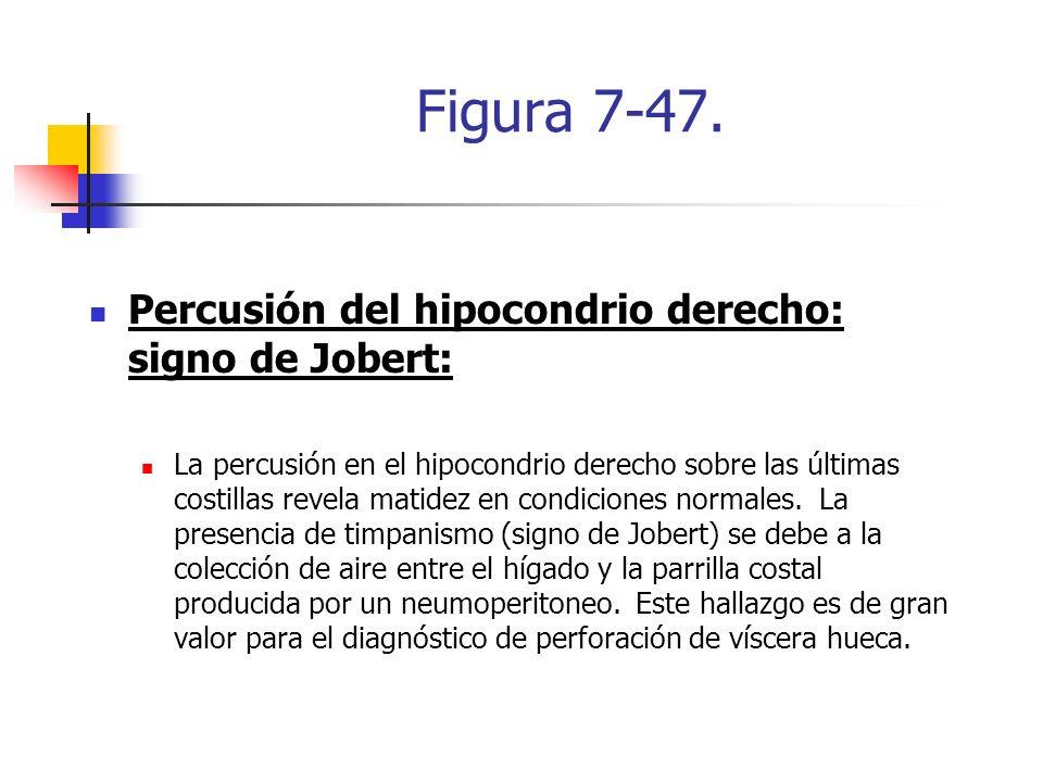 Figura 7-47. Percusión del hipocondrio derecho: signo de Jobert:
