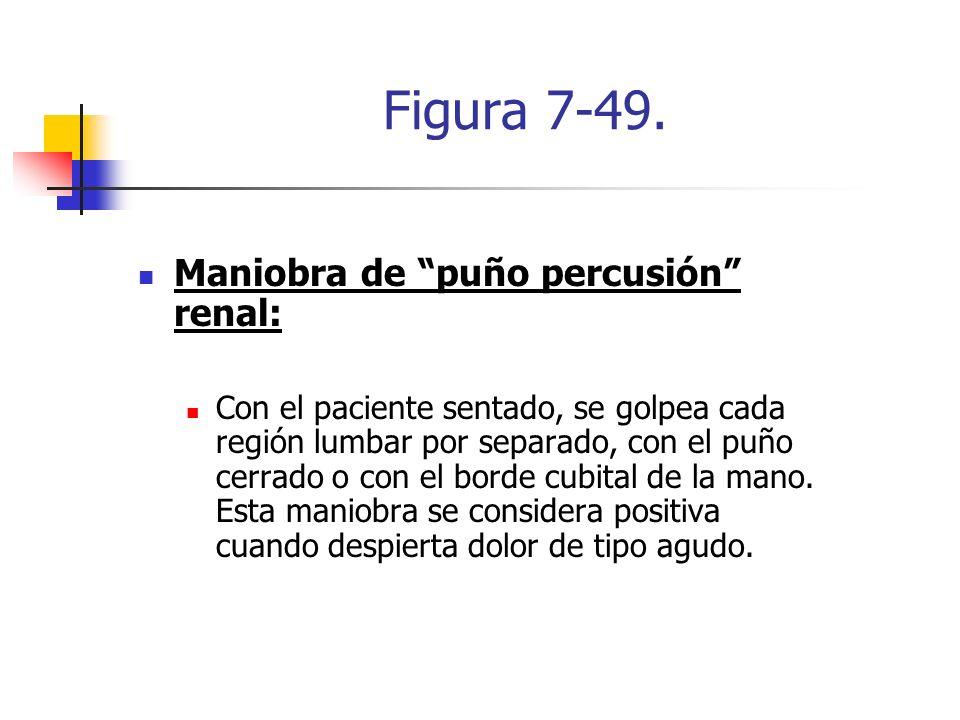 Figura 7-49. Maniobra de puño percusión renal: