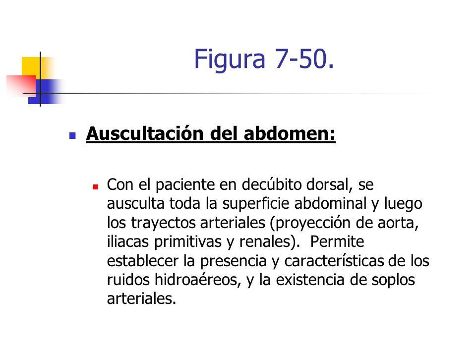 Figura 7-50. Auscultación del abdomen: