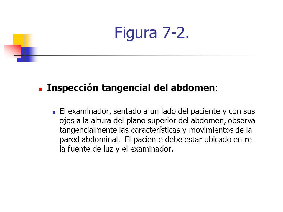 Figura 7-2. Inspección tangencial del abdomen:
